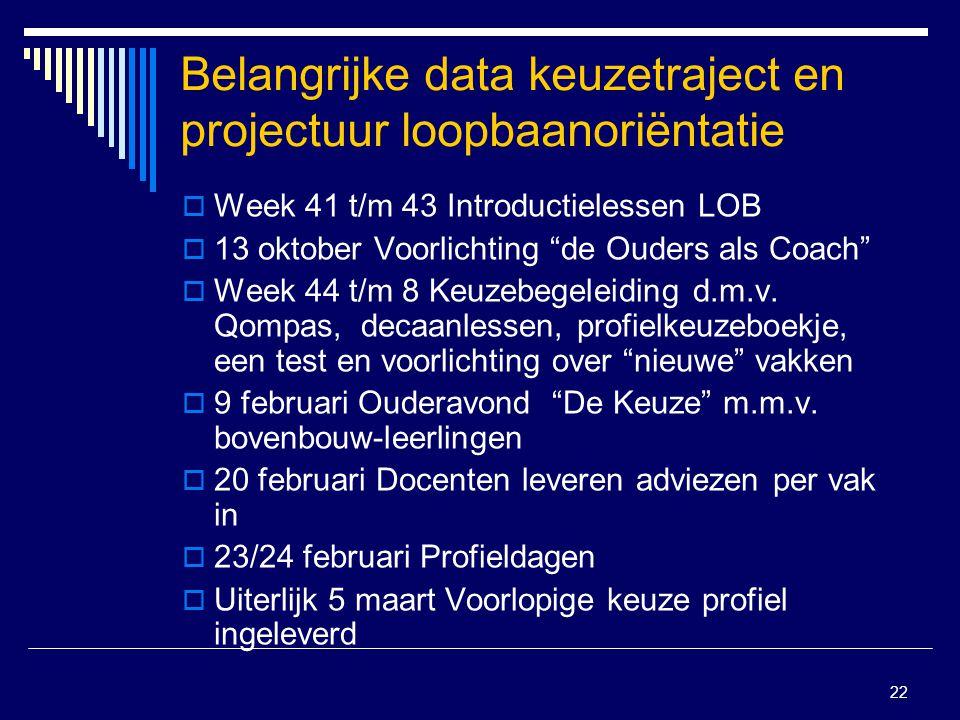 22 Belangrijke data keuzetraject en projectuur loopbaanoriëntatie  Week 41 t/m 43 Introductielessen LOB  13 oktober Voorlichting de Ouders als Coach  Week 44 t/m 8 Keuzebegeleiding d.m.v.