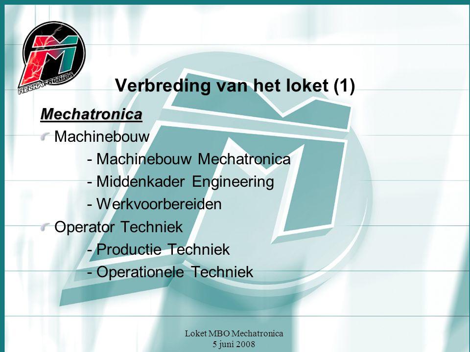 Loket MBO Mechatronica 5 juni 2008 Verbreding van het loket (1) Mechatronica Machinebouw - Machinebouw Mechatronica - Middenkader Engineering - Werkvoorbereiden Operator Techniek - Productie Techniek - Operationele Techniek