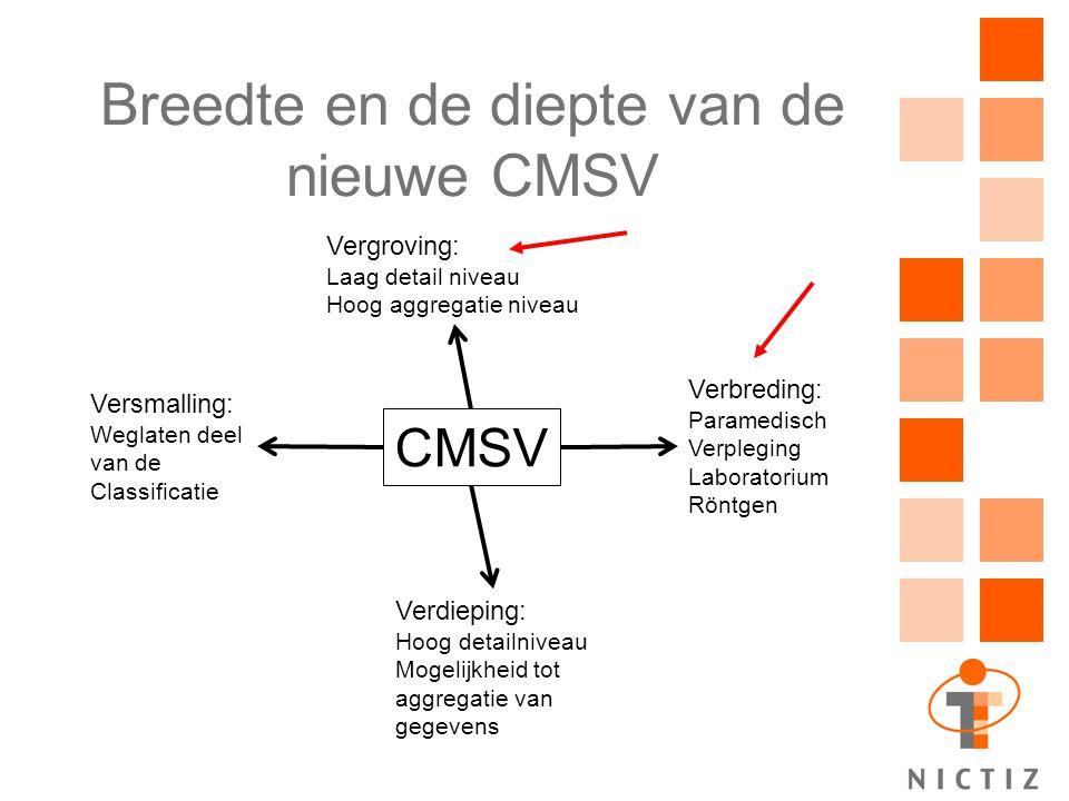 Breedte en de diepte van de nieuwe CMSV CMSV Verbreding: Paramedisch Verpleging Laboratorium Röntgen Versmalling: Weglaten deel van de Classificatie V