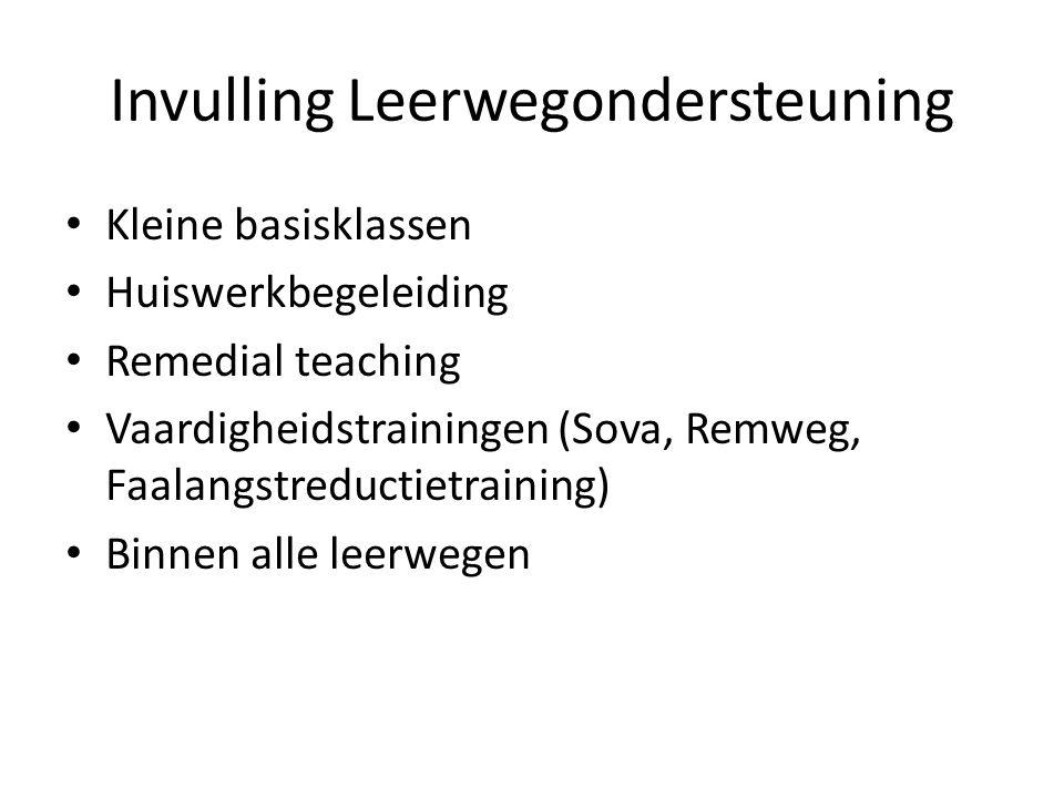 Invulling Leerwegondersteuning Kleine basisklassen Huiswerkbegeleiding Remedial teaching Vaardigheidstrainingen (Sova, Remweg, Faalangstreductietraini