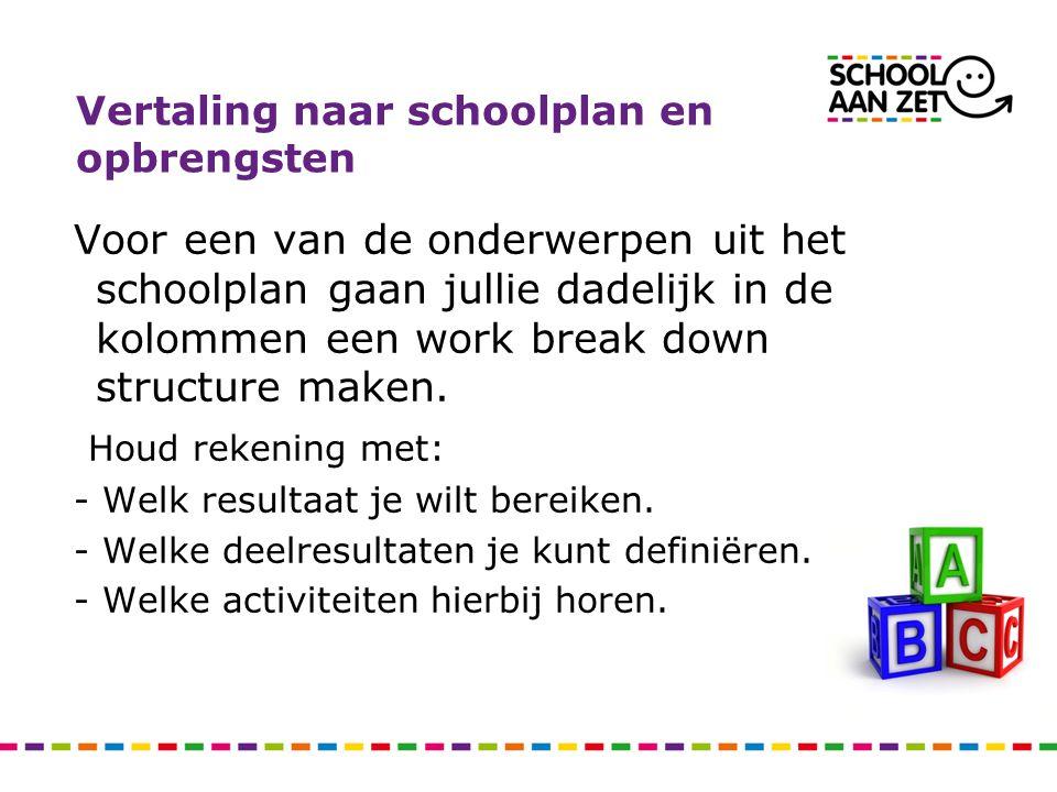 Vertaling naar schoolplan en opbrengsten Voor een van de onderwerpen uit het schoolplan gaan jullie dadelijk in de kolommen een work break down struct