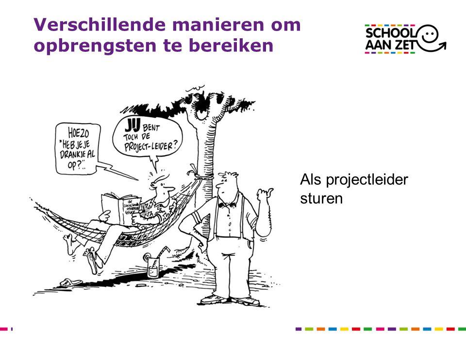 Principes projectmatig werken Eerst denken, dan doen.