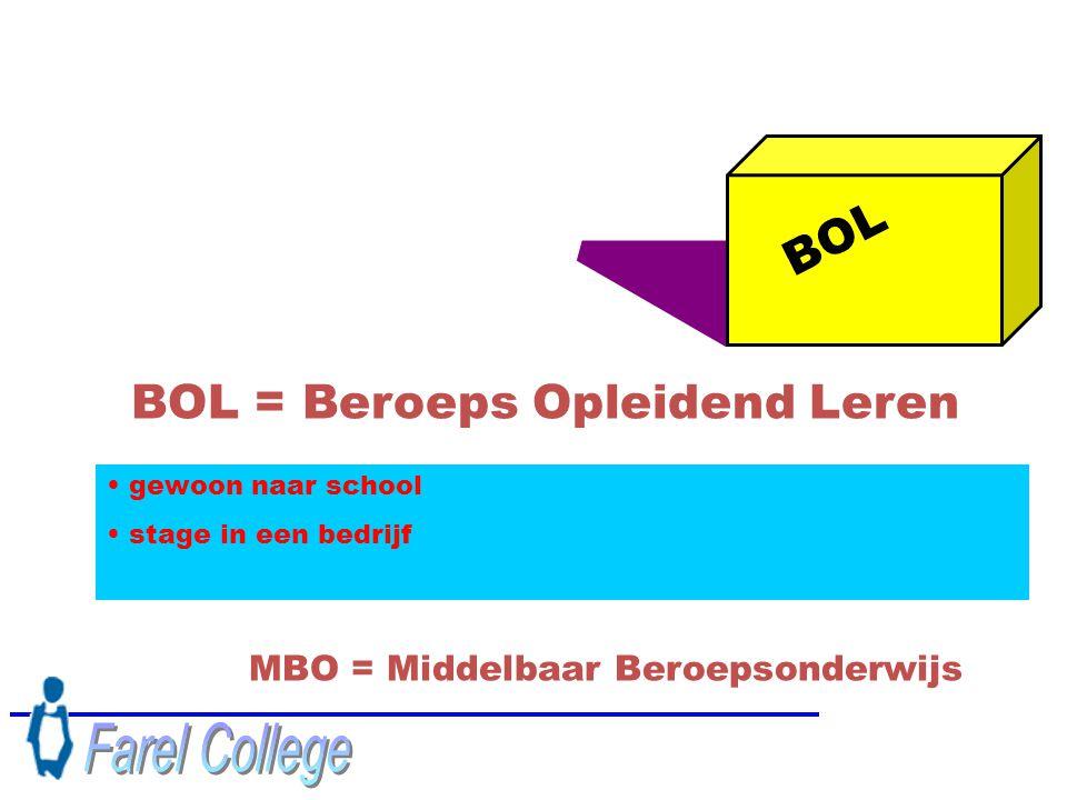 BOL BOL = Beroeps Opleidend Leren gewoon naar school stage in een bedrijf MBO = Middelbaar Beroepsonderwijs
