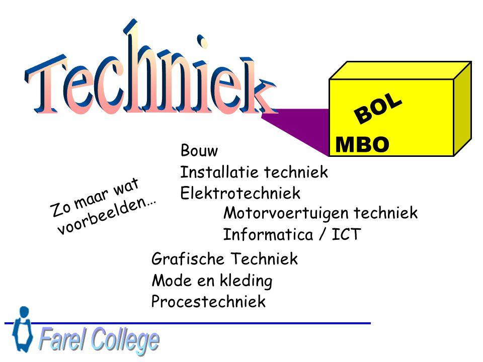 BOL MBO Bouw Installatie techniek Elektrotechniek Zo maar wat voorbeelden… Motorvoertuigen techniek Informatica / ICT Grafische Techniek Mode en kledi
