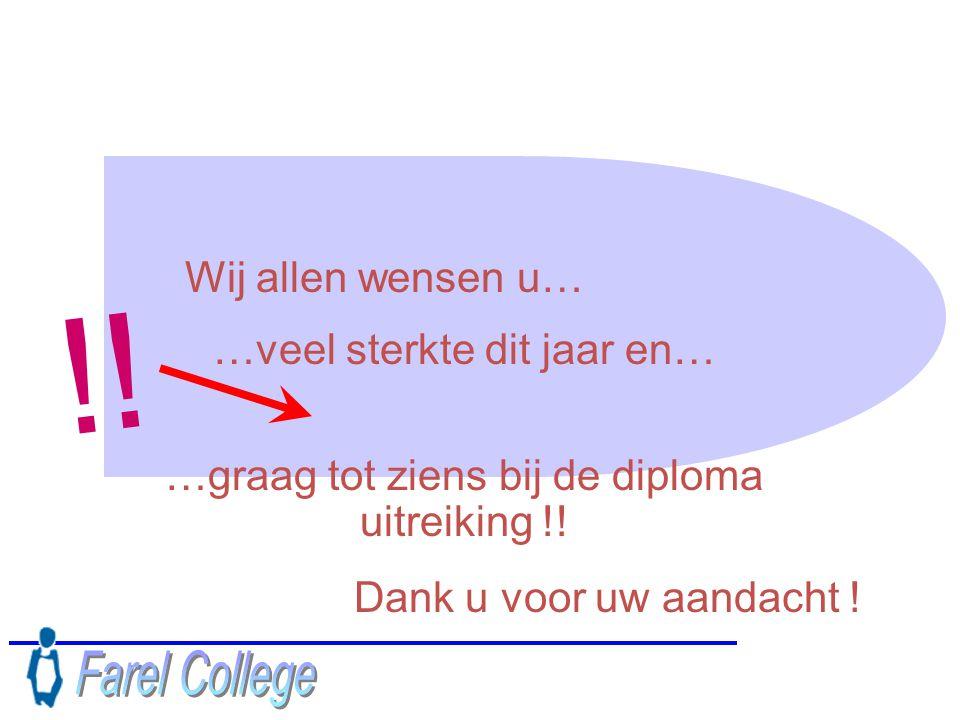 …veel sterkte dit jaar en… …graag tot ziens bij de diploma uitreiking !! !! Dank u voor uw aandacht ! Wij allen wensen u…
