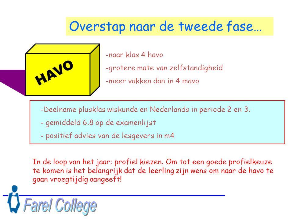 BBL BBL = Beroeps Begeleid Leren solliciteren 4 dagen werken 1 dag naar school – SBBO in Leusden