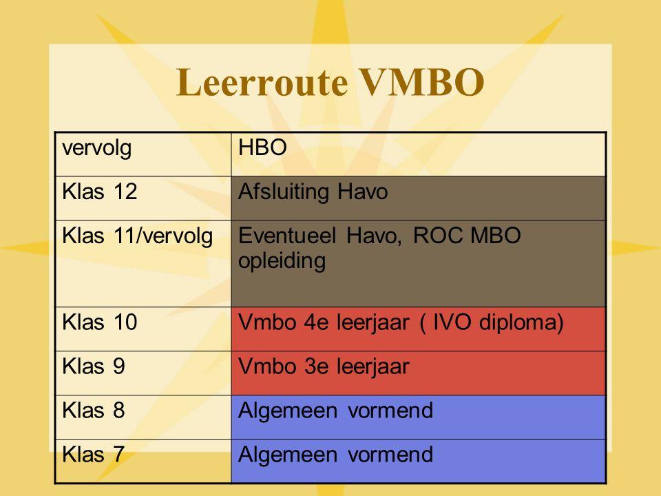 Leerroute VMBO vervolgHBO Klas 12Afsluiting Havo Klas 11/vervolgEventueel Havo, ROC MBO opleiding Klas 10Vmbo 4e leerjaar ( IVO diploma) Klas 9Vmbo 3e leerjaar Klas 8Algemeen vormend Klas 7Algemeen vormend