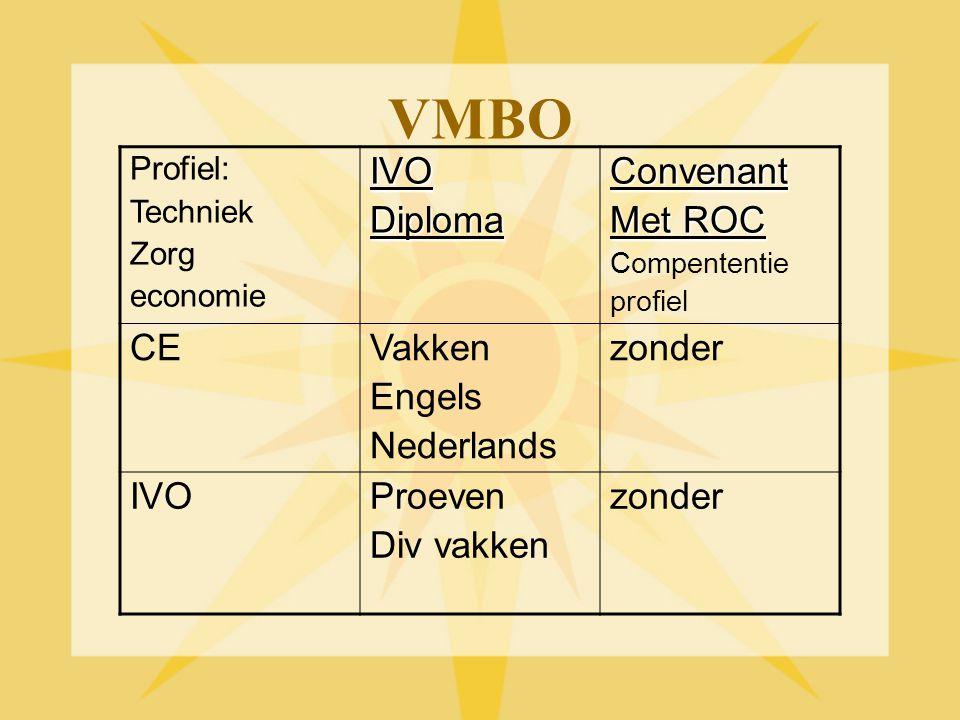 VMBO Profiel: Techniek Zorg economieIVODiplomaConvenant Met ROC Compententie profiel CEVakken Engels Nederlands zonder IVOProeven Div vakken zonder