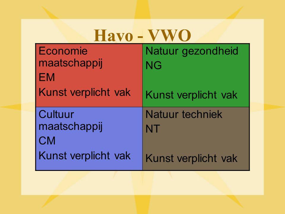 Havo - VWO Economie maatschappij EM Kunst verplicht vak Natuur gezondheid NG Kunst verplicht vak Cultuur maatschappij CM Kunst verplicht vak Natuur techniek NT Kunst verplicht vak