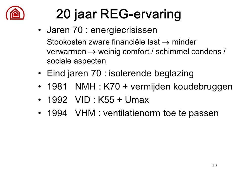 10 20 jaar REG-ervaring Jaren 70 : energiecrisissen Stookosten zware financiële last  minder verwarmen  weinig comfort / schimmel condens / sociale