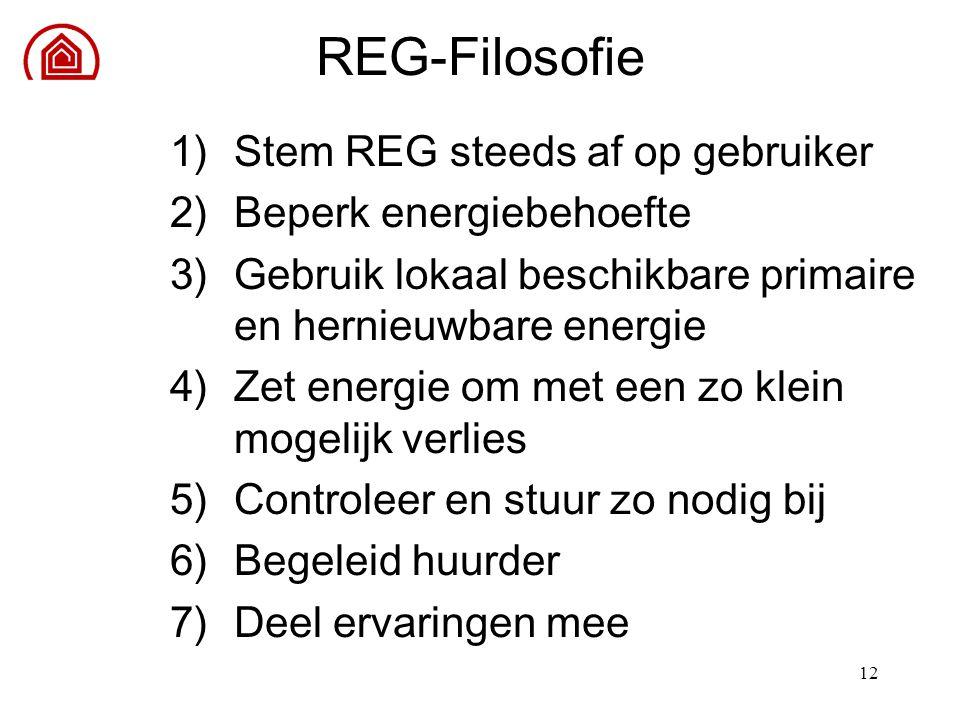 12 REG-Filosofie 1)Stem REG steeds af op gebruiker 2)Beperk energiebehoefte 3)Gebruik lokaal beschikbare primaire en hernieuwbare energie 4)Zet energi