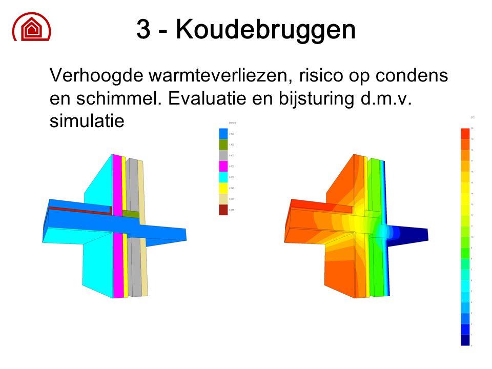 17 3 - Koudebruggen Verhoogde warmteverliezen, risico op condens en schimmel. Evaluatie en bijsturing d.m.v. simulatie
