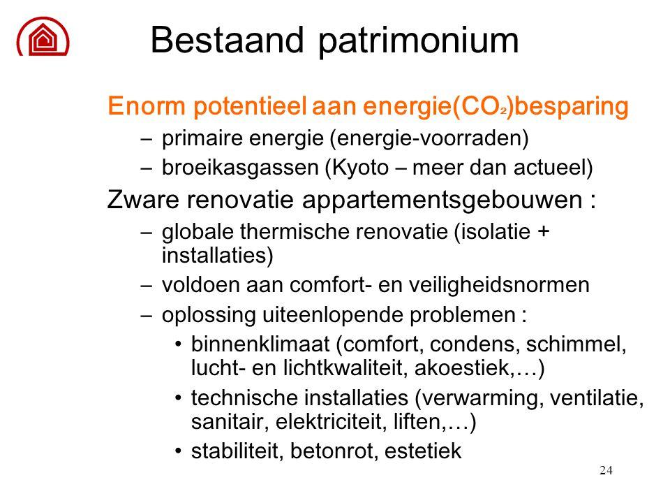 24 Bestaand patrimonium Enorm potentieel aan energie(CO ² )besparing –primaire energie (energie-voorraden) –broeikasgassen (Kyoto – meer dan actueel)