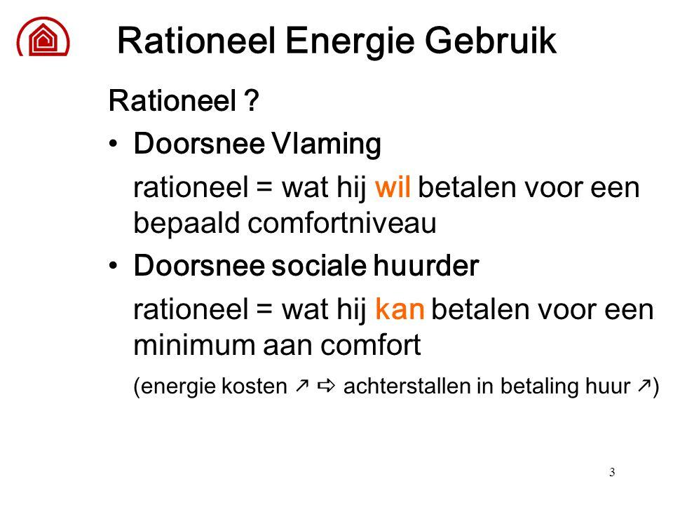 3 Rationeel Energie Gebruik Rationeel ? Doorsnee Vlaming rationeel = wat hij wil betalen voor een bepaald comfortniveau Doorsnee sociale huurder ratio