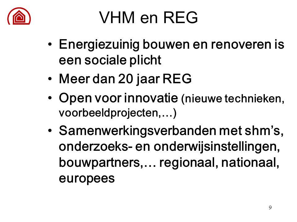 9 VHM en REG Energiezuinig bouwen en renoveren is een sociale plicht Meer dan 20 jaar REG Open voor innovatie (nieuwe technieken, voorbeeldprojecten,…