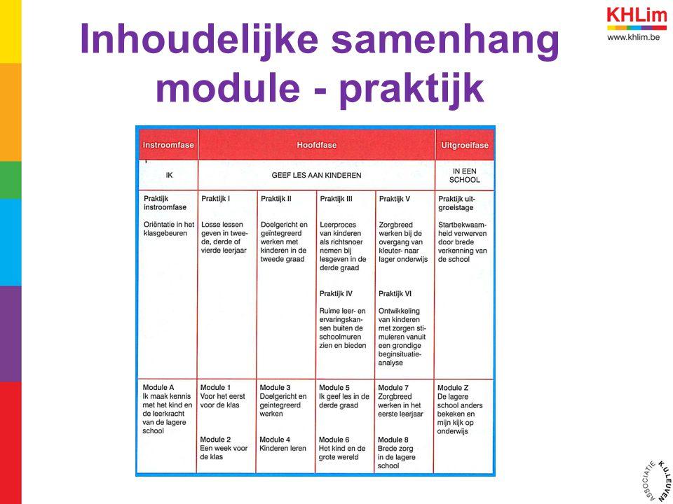 Inhoudelijke samenhang module - praktijk