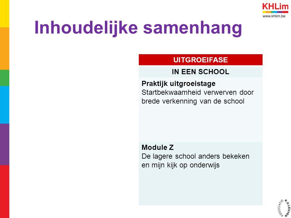 Inhoudelijke samenhang UITGROEIFASE IN EEN SCHOOL Praktijk uitgroeistage Startbekwaamheid verwerven door brede verkenning van de school Module Z De la