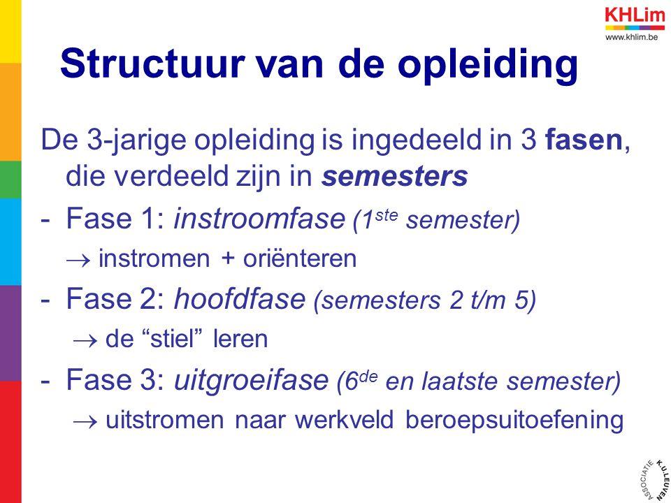 Structuur van de opleiding De 3-jarige opleiding is ingedeeld in 3 fasen, die verdeeld zijn in semesters -Fase 1: instroomfase (1 ste semester)  inst