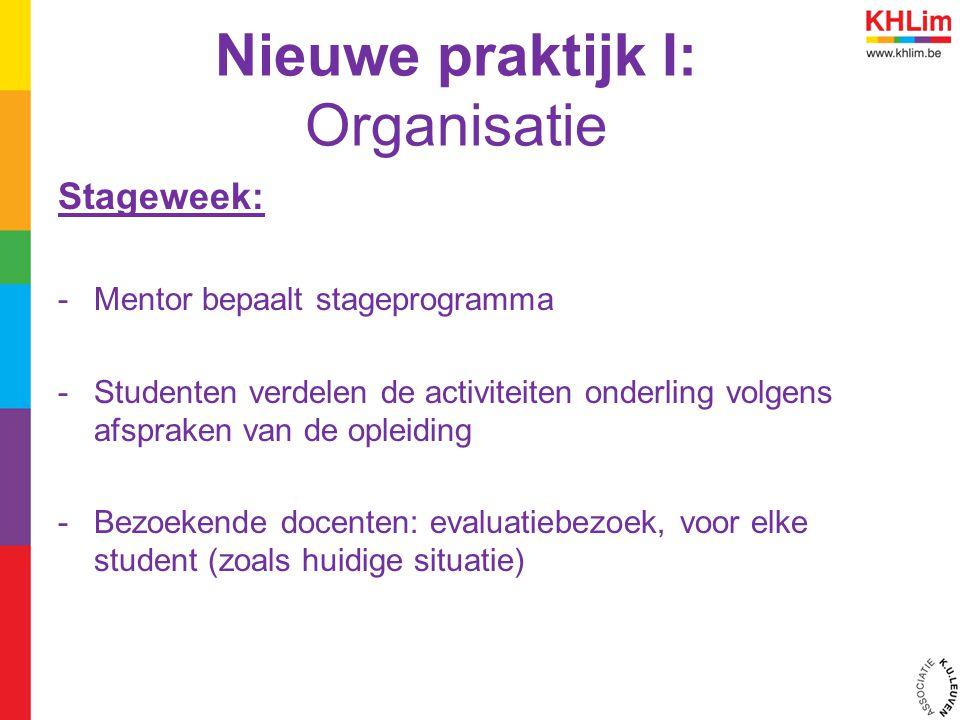 Nieuwe praktijk I: Organisatie Stageweek: -Mentor bepaalt stageprogramma -Studenten verdelen de activiteiten onderling volgens afspraken van de opleiding -Bezoekende docenten: evaluatiebezoek, voor elke student (zoals huidige situatie)