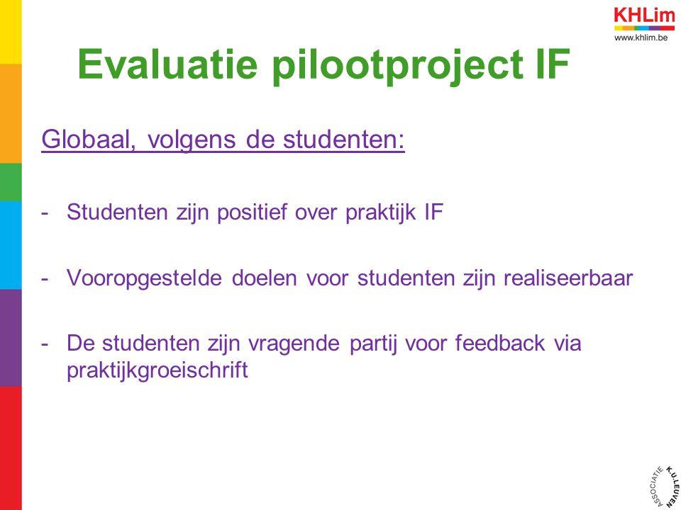 Evaluatie pilootproject IF Globaal, volgens de studenten: -Studenten zijn positief over praktijk IF -Vooropgestelde doelen voor studenten zijn realiseerbaar -De studenten zijn vragende partij voor feedback via praktijkgroeischrift