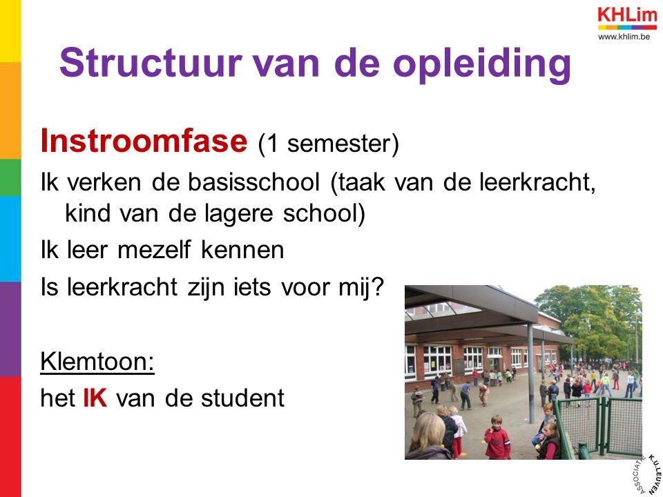 Structuur van de opleiding Instroomfase (1 semester) Ik verken de basisschool (taak van de leerkracht, kind van de lagere school) Ik leer mezelf kenne