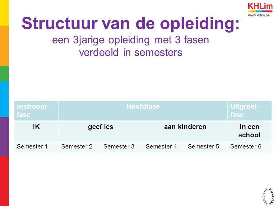 Nieuwe praktijk IF: Begeleiding in de opleiding Vaste praktijkdag op donderdag Vaste groepsbegeleider Integratie van leergroep en didactisch atelier (sessies van 4 contacturen)