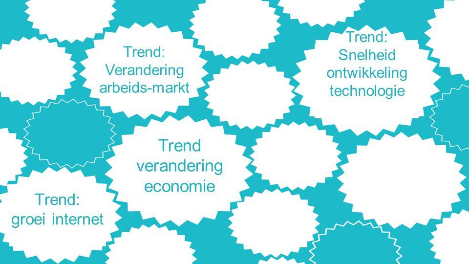 16 Trend: Snelheid ontwikkeling technologie Trend: Verandering arbeids-markt Trend verandering economie Trend: groei internet