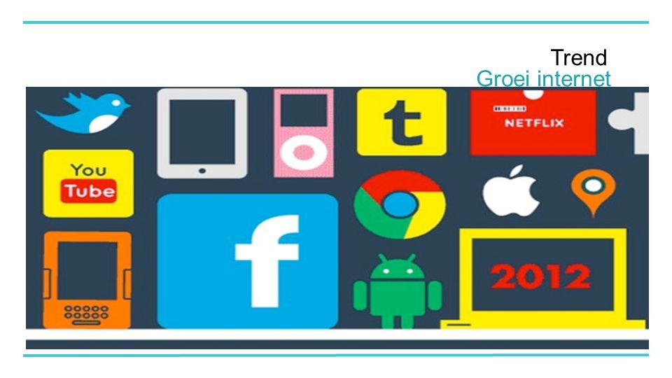 Trend Groei internet