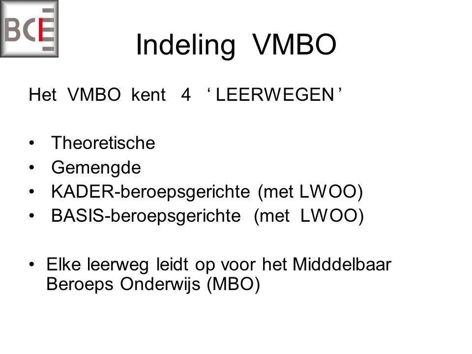 Indeling VMBO Het VMBO kent 4 ' LEERWEGEN ' Theoretische Gemengde KADER-beroepsgerichte (met LWOO) BASIS-beroepsgerichte (met LWOO) Elke leerweg leidt op voor het Midddelbaar Beroeps Onderwijs (MBO)