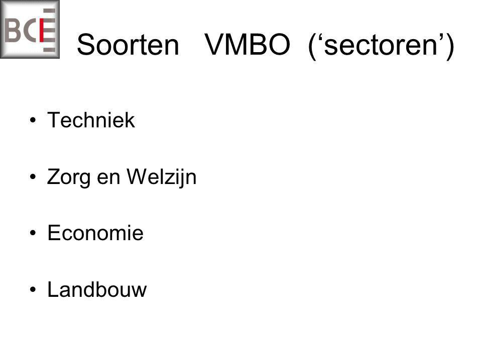 Soorten VMBO ('sectoren') Techniek Zorg en Welzijn Economie Landbouw