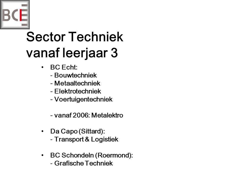 Sector Techniek vanaf leerjaar 3 BC Echt: - Bouwtechniek - Metaaltechniek - Elektrotechniek - Voertuigentechniek - vanaf 2006: Metalektro Da Capo (Sittard): - Transport & Logistiek BC Schondeln (Roermond): - Grafische Techniek