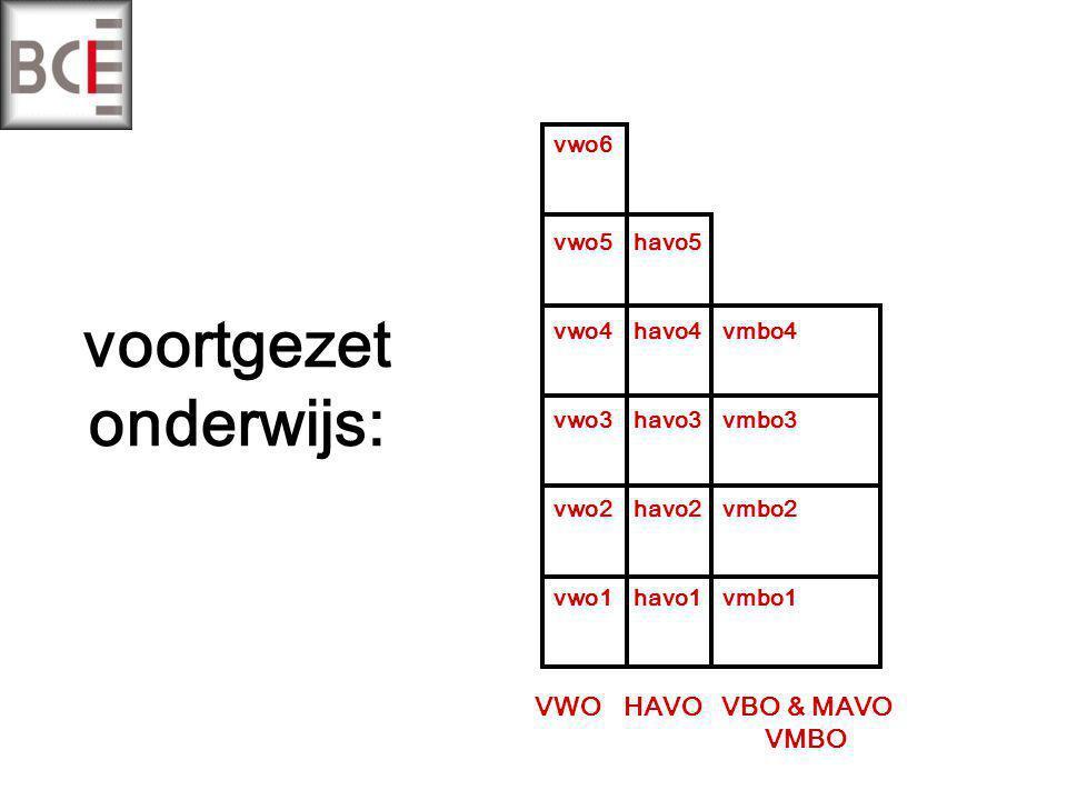 VWOHAVOVBO & MAVO VMBO voortgezet onderwijs: vwo1 vwo2 vwo3 vwo4 vwo5 vwo6 havo1 havo2 havo3 havo5 havo4 vmbo1 vmbo2 vmbo3 vmbo4