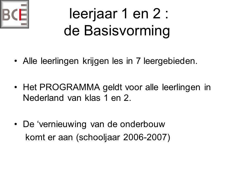 leerjaar 1 en 2 : de Basisvorming Alle leerlingen krijgen les in 7 leergebieden.