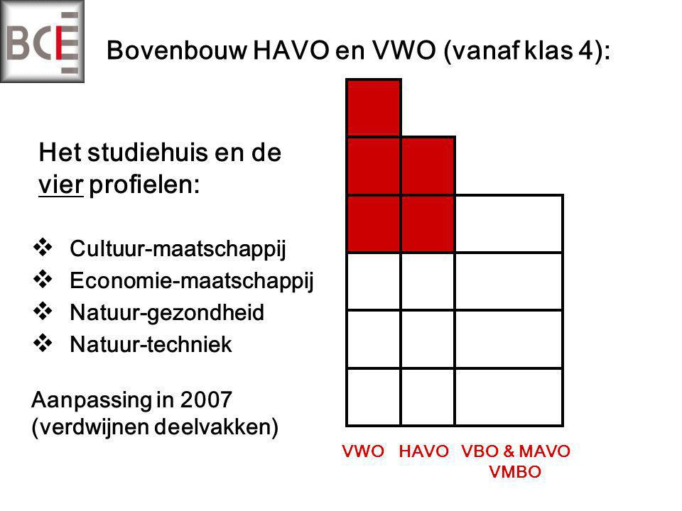 Bovenbouw HAVO en VWO (vanaf klas 4): Het studiehuis en de vier profielen:  Cultuur-maatschappij  Economie-maatschappij  Natuur-gezondheid  Natuur-techniek Aanpassing in 2007 (verdwijnen deelvakken) VWOHAVOVBO & MAVO VMBO