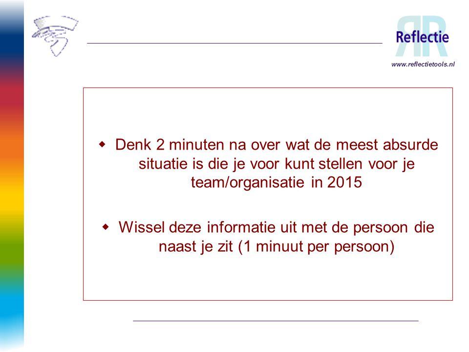 www.reflectietools.nl  Denk 2 minuten na over wat de meest absurde situatie is die je voor kunt stellen voor je team/organisatie in 2015  Wissel dez