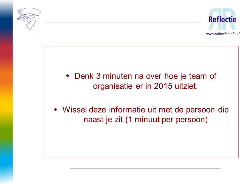 www.reflectietools.nl  Denk 3 minuten na over hoe je team of organisatie er in 2015 uitziet.  Wissel deze informatie uit met de persoon die naast je