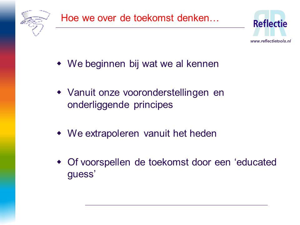 www.reflectietools.nl Hoe we over de toekomst denken…  We beginnen bij wat we al kennen  Vanuit onze vooronderstellingen en onderliggende principes