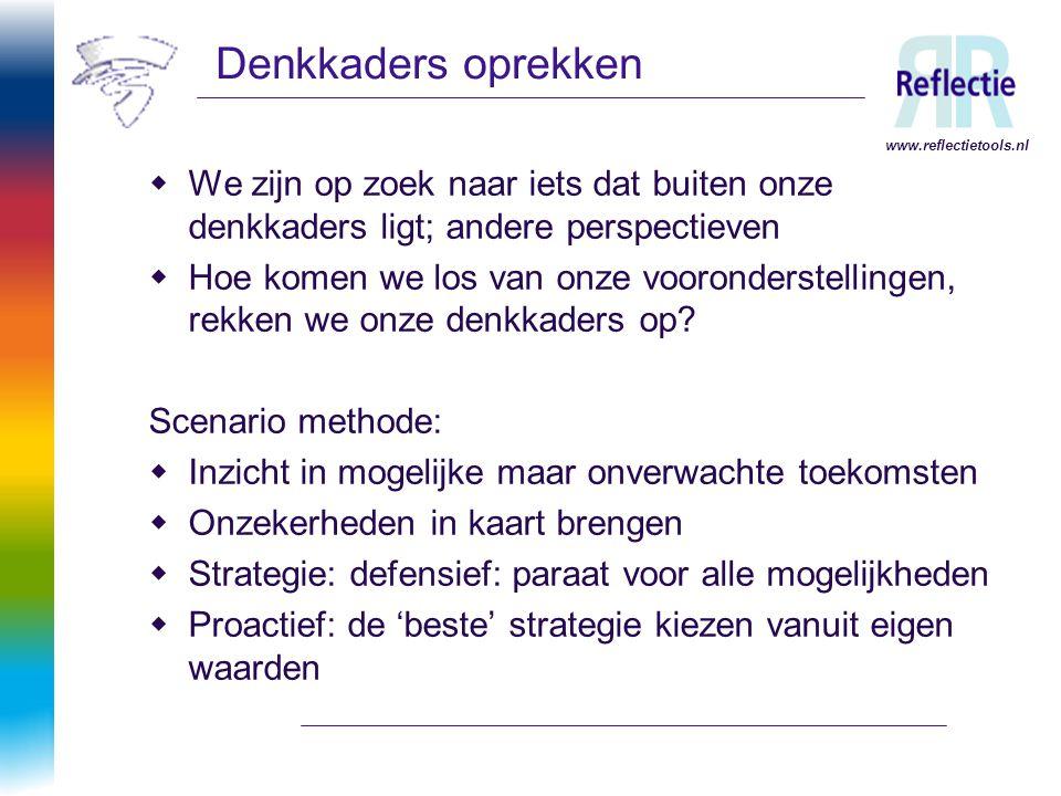 www.reflectietools.nl Denkkaders oprekken  We zijn op zoek naar iets dat buiten onze denkkaders ligt; andere perspectieven  Hoe komen we los van onz