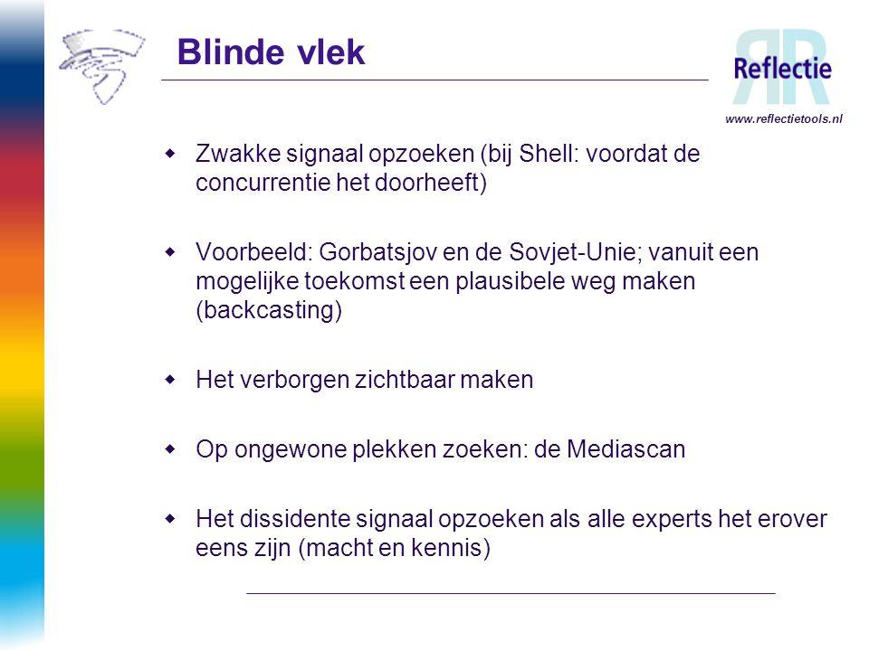 www.reflectietools.nl Blinde vlek  Zwakke signaal opzoeken (bij Shell: voordat de concurrentie het doorheeft)  Voorbeeld: Gorbatsjov en de Sovjet-Un