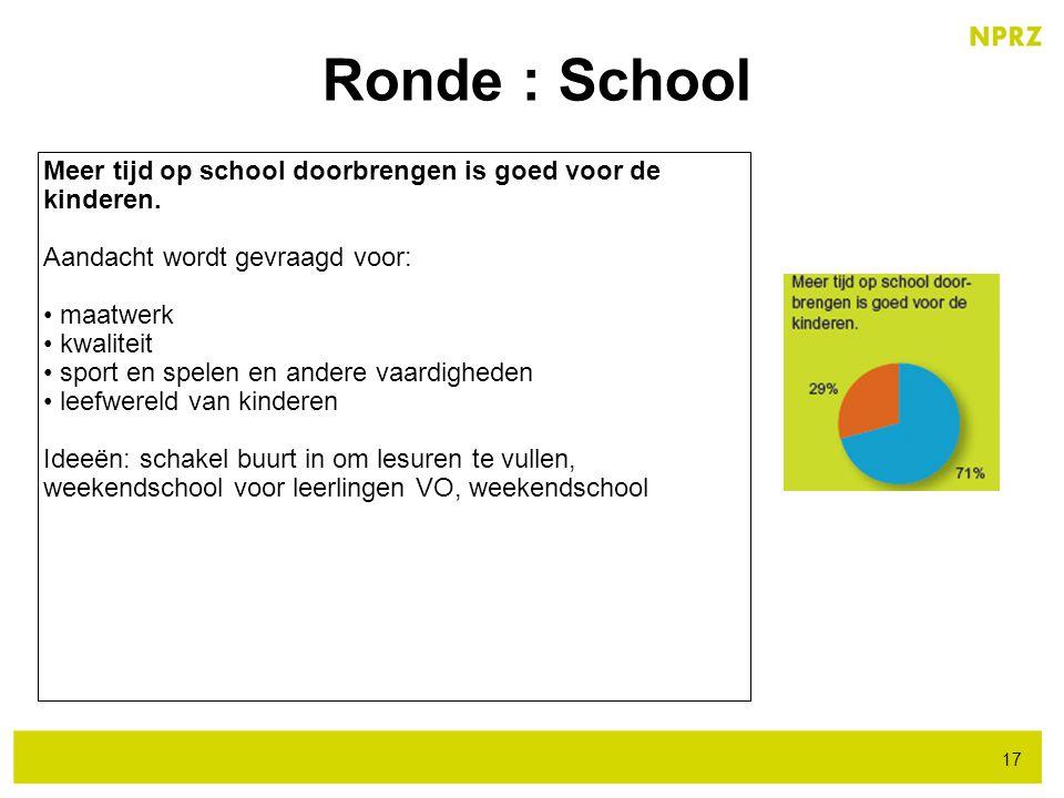 Ronde : School Meer tijd op school doorbrengen is goed voor de kinderen. Aandacht wordt gevraagd voor: maatwerk kwaliteit sport en spelen en andere va