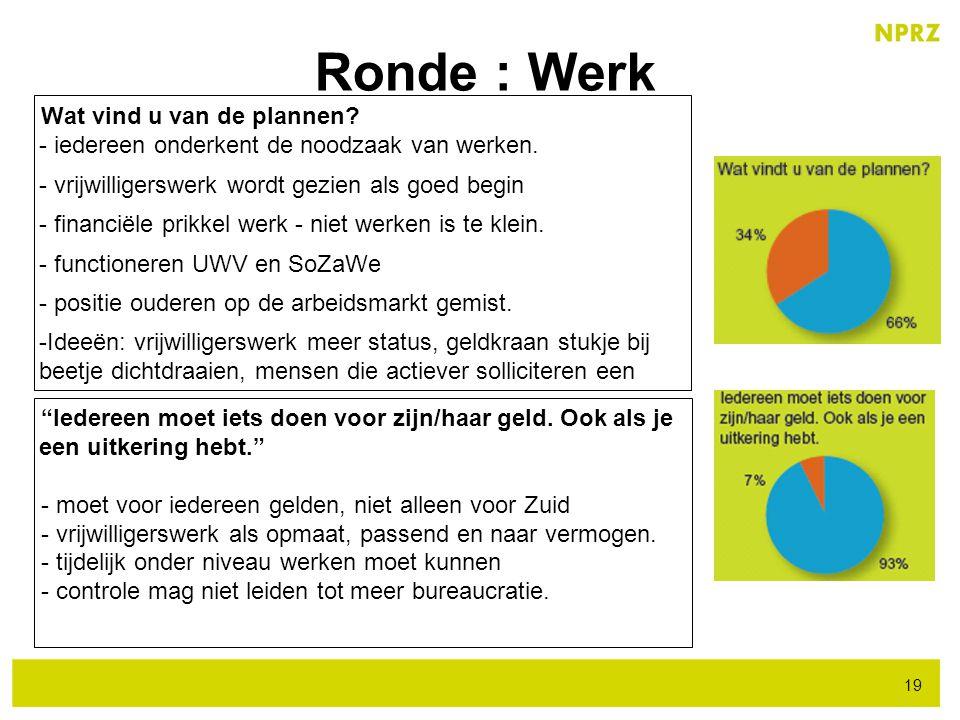 Ronde : Werk Wat vind u van de plannen? - iedereen onderkent de noodzaak van werken. - vrijwilligerswerk wordt gezien als goed begin - financiële prik