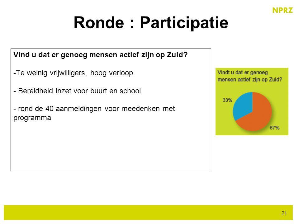 Ronde : Participatie Vind u dat er genoeg mensen actief zijn op Zuid? -Te weinig vrijwilligers, hoog verloop - Bereidheid inzet voor buurt en school -