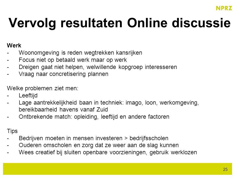 Vervolg resultaten Online discussie 25 Werk -Woonomgeving is reden wegtrekken kansrijken -Focus niet op betaald werk maar op werk -Dreigen gaat niet h