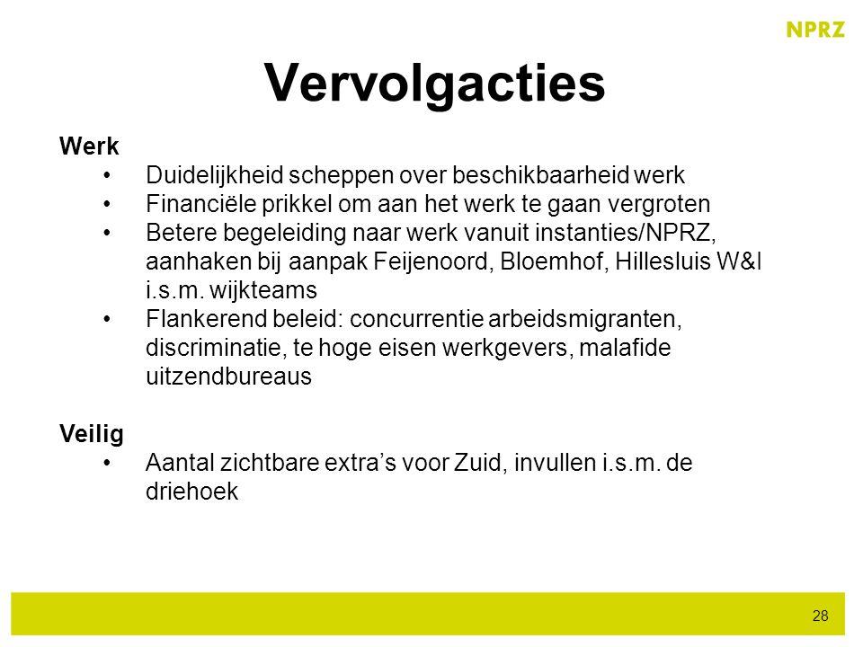 Vervolgacties 28 Werk Duidelijkheid scheppen over beschikbaarheid werk Financiële prikkel om aan het werk te gaan vergroten Betere begeleiding naar we