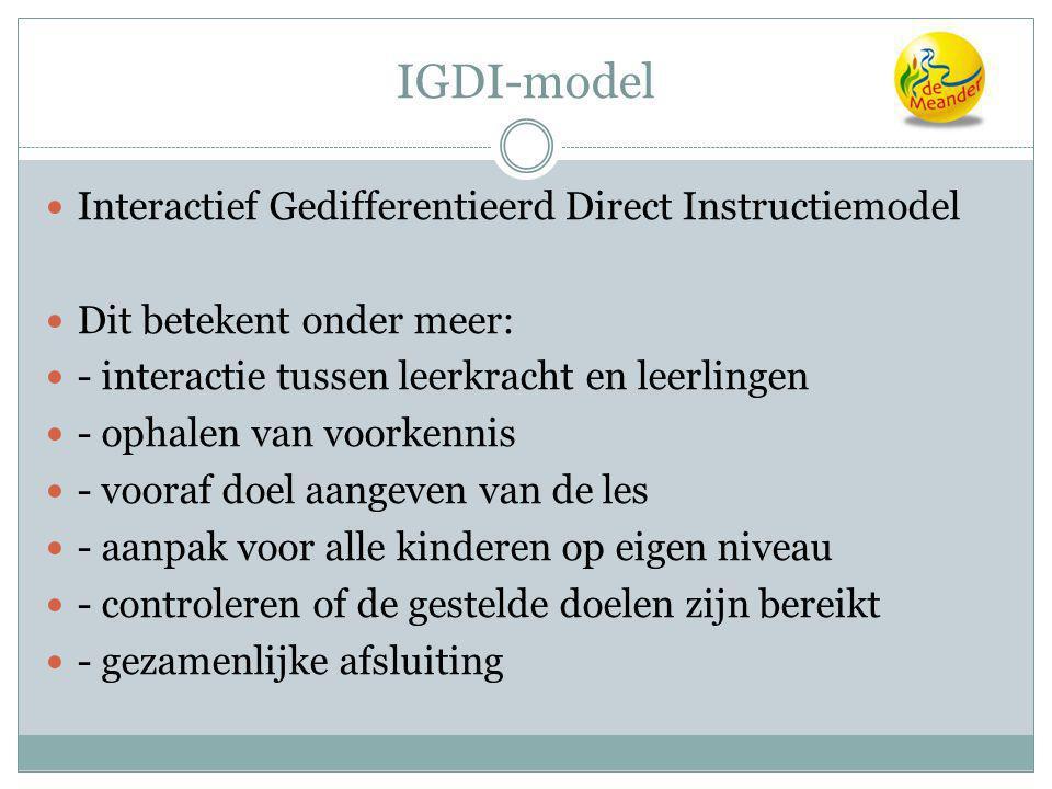IGDI-model Interactief Gedifferentieerd Direct Instructiemodel Dit betekent onder meer: - interactie tussen leerkracht en leerlingen - ophalen van voorkennis - vooraf doel aangeven van de les - aanpak voor alle kinderen op eigen niveau - controleren of de gestelde doelen zijn bereikt - gezamenlijke afsluiting