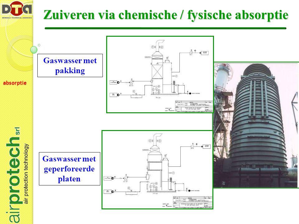 absorptie Zuiveren via chemische / fysische absorptie Gaswasser met pakking Gaswasser met geperforeerde platen