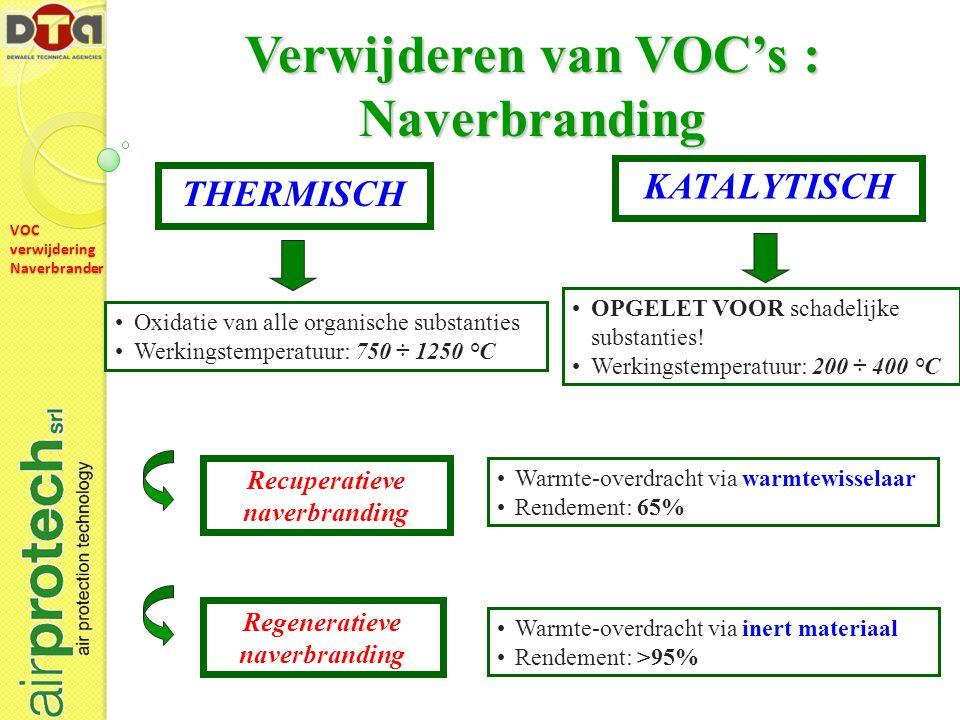 VOC verwijdering Naverbrander Verwijderen van VOC's : Naverbranding Oxidatie van alle organische substanties Werkingstemperatuur: 750 ÷ 1250 °C Warmte-overdracht via warmtewisselaar Rendement: 65% Recuperatieve naverbranding Regeneratieve naverbranding Warmte-overdracht via inert materiaal Rendement: >95% KATALYTISCH OPGELET VOOR schadelijke substanties.