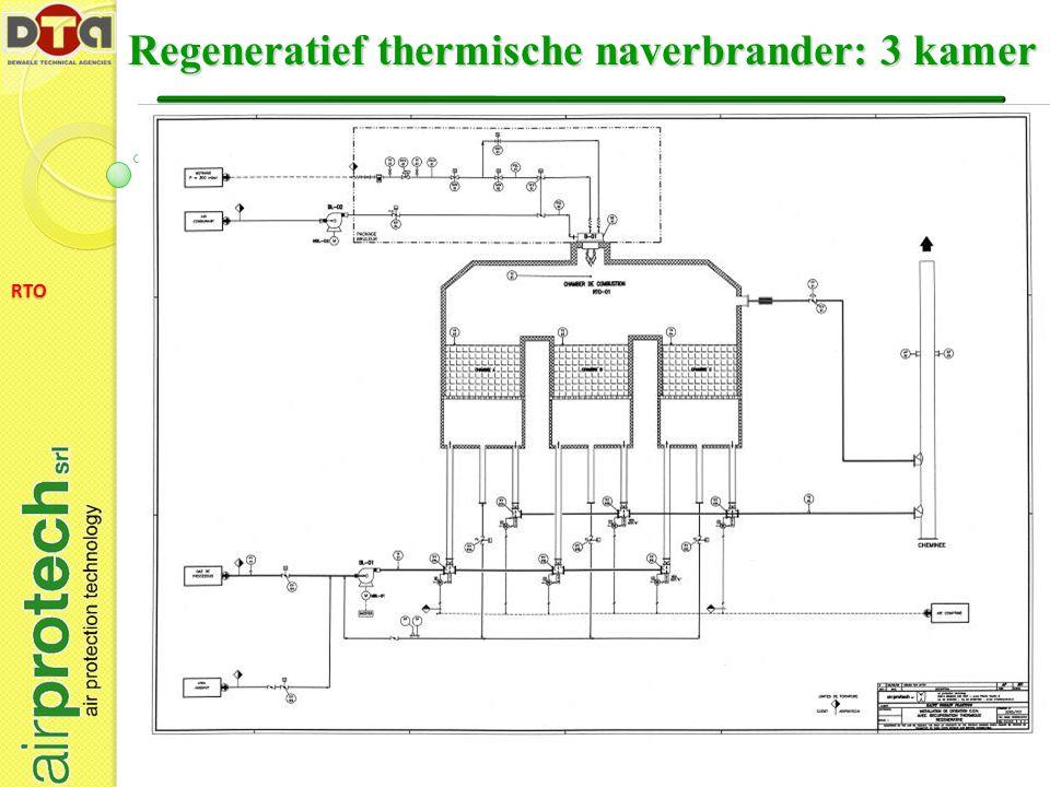 RTO Regeneratief thermische naverbrander: 3 kamer