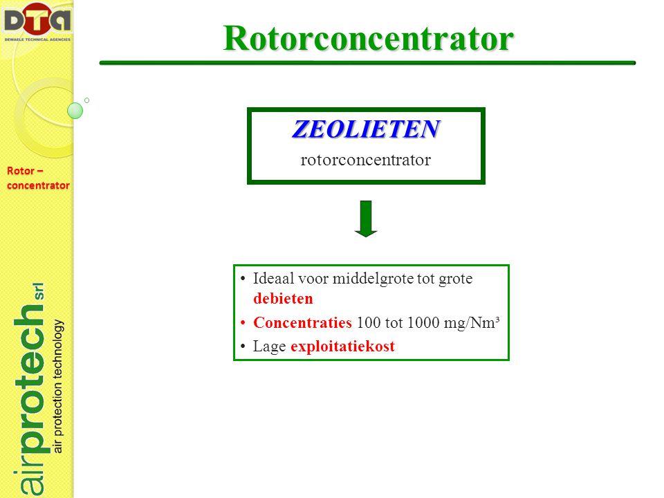 Rotor – concentrator Rotorconcentrator ZEOLIETEN rotorconcentrator Ideaal voor middelgrote tot grote debieten Concentraties 100 tot 1000 mg/Nm³ Lage exploitatiekost