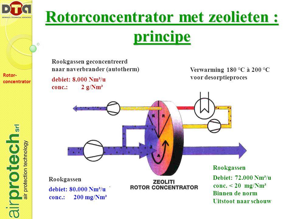 Rotor- concentrator Rotorconcentrator met zeolieten : principe Rookgassen geconcentreerd naar naverbrander (autotherm) debiet: 8.000 Nm³/u conc.: 2 g/Nm³ Verwarming 180 °C à 200 °C voor desorptieproces Rookgassen debiet: 80.000 Nm³/u conc.: 200 mg/Nm³ Rookgassen Debiet: 72.000 Nm³/u conc.